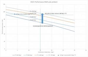 performance-tracking-sheet