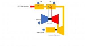 outline-schematic
